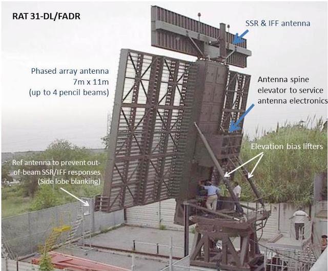 710dd42e56 Il sistema RAT-31DL è un radar di sorveglianza aerea a lungo raggio  prodotto da Leonardo (in precedenza Selex ES, SELEX Sistemi Integrati e  successivamente ...